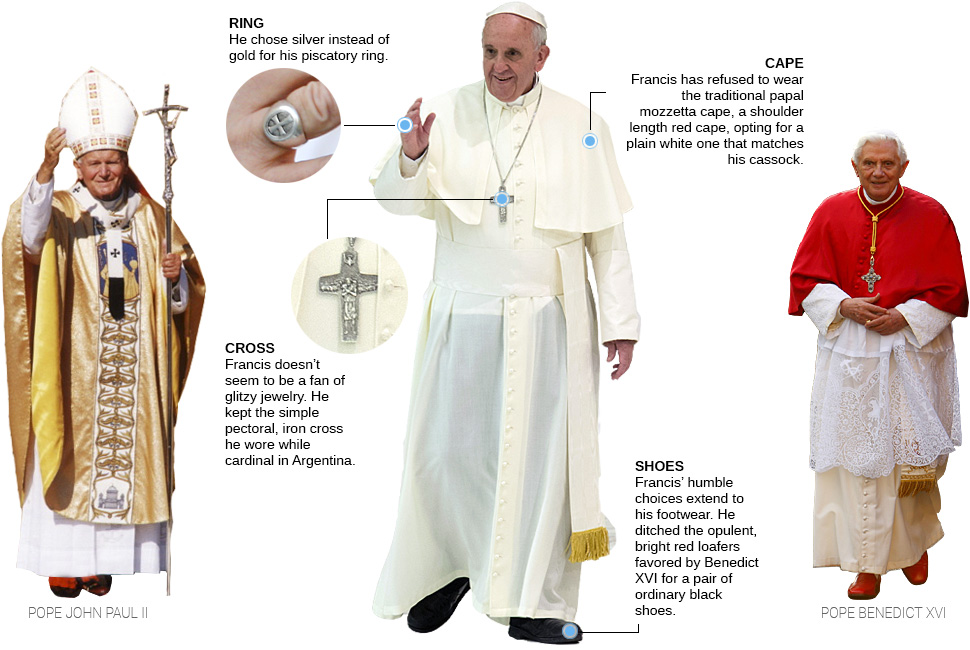 Attractive Refocusing the Church': What Makes Pope Francis Different From His  PZ76
